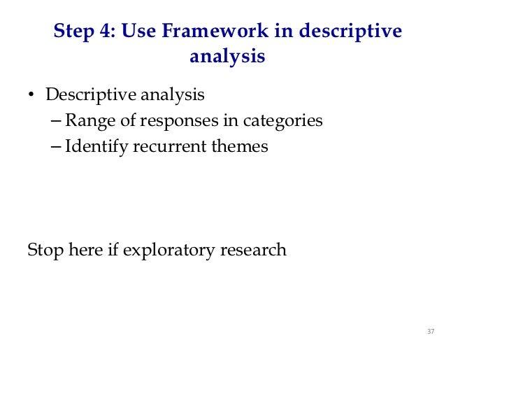 Qualitative Data Analysis Explorations with NVivo by Graham R. Gibbs 2008 p/b
