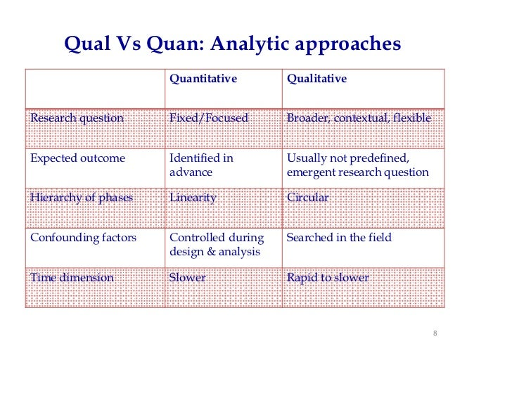 dissertation qualitative study Analysis of qualitative data by dr marilyn simon excerpted from simon, m k (2011) dissertation and scholarly research: recipes for success (2011 ed.