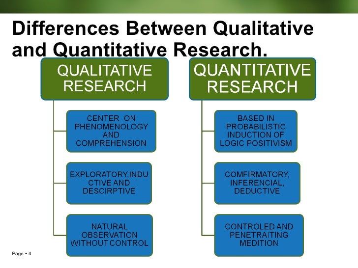 qualitative research,