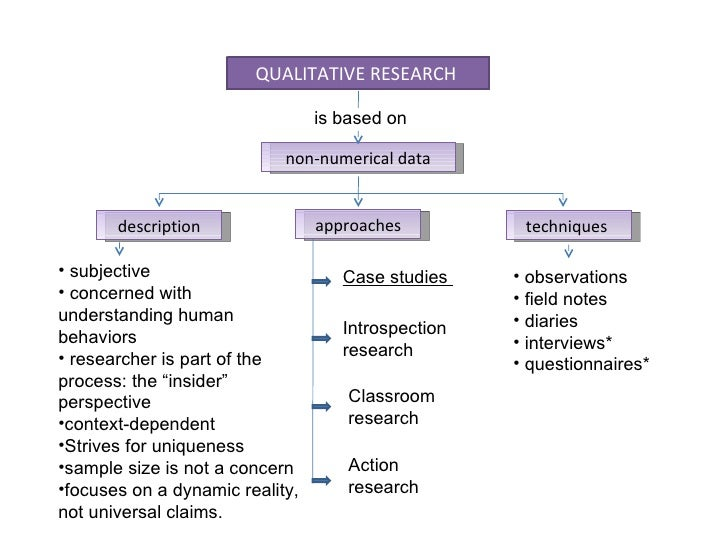 different types of case studies in research