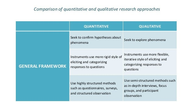 quantitative and qualitative comparative approaches Qualitative comparative analysis (qca) is a method and analytical approach that can advance implementation science qca offers an approach for rigorously conducting translational and implementation research limited by a small number of cases.