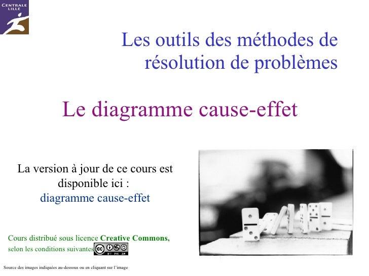 Les outils des méthodes de résolution de problèmes Le diagramme cause-effet Cours distribué sous licence  Creative Commons...