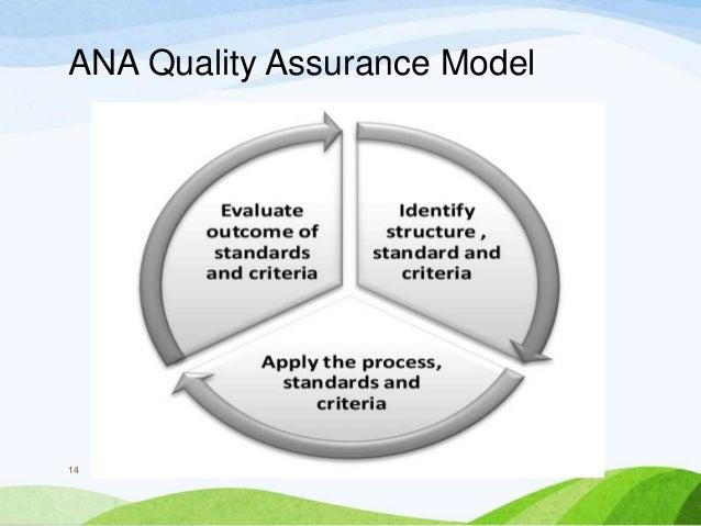 quality-assurance-14-638.jpg?cb=13795915