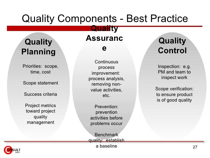 Quality Control In Building Construction Ppt