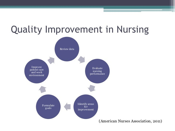 continuous improvement plan in nursing Quality improvement for mental health mental health policy and service guidance package world health organization, 2003 a focus on quality helps to ensure that scarce resources are.