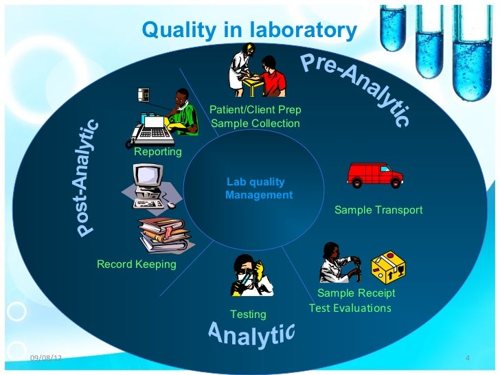 Quality In Microbiological Lab