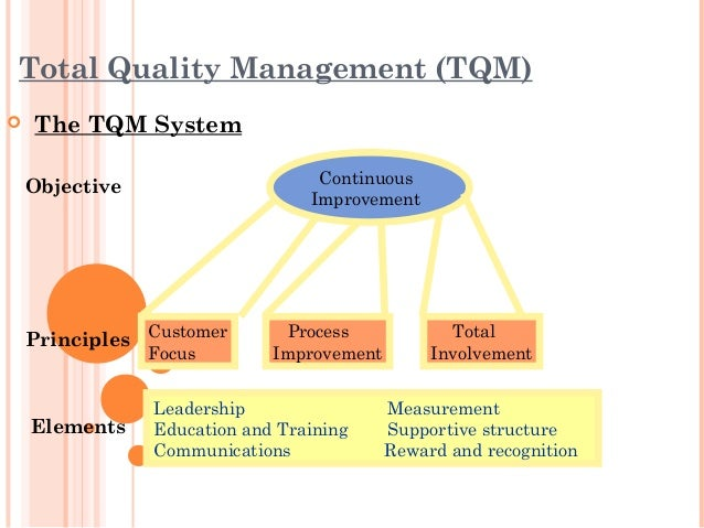 tqm ford Total quality management: what is tqm and how can it be implemented in industry todayin society today quality plays an important role in customer sat.