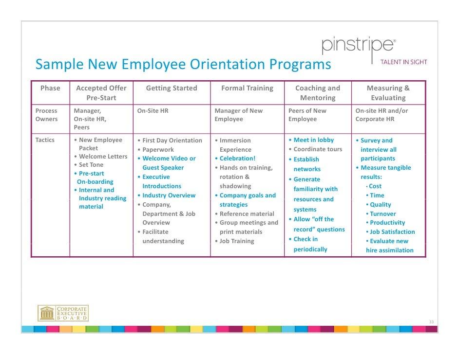 new hire orientation templates