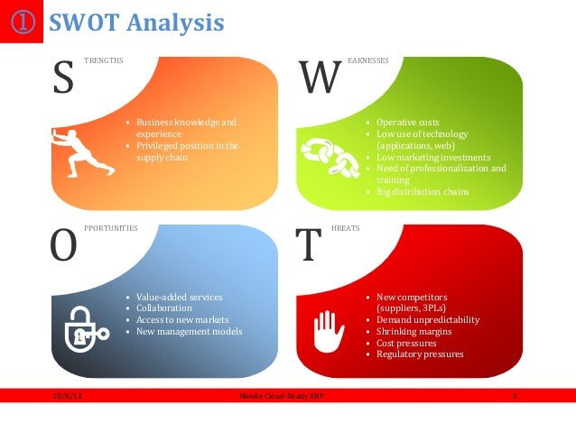 erp swot A swot analysis on erp system the swot analysis is the business tool used to show the different factors affecting the find study resources main menu by.