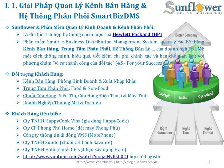 Quan Ly He Thong Phan Phoi SmartBiz DMS