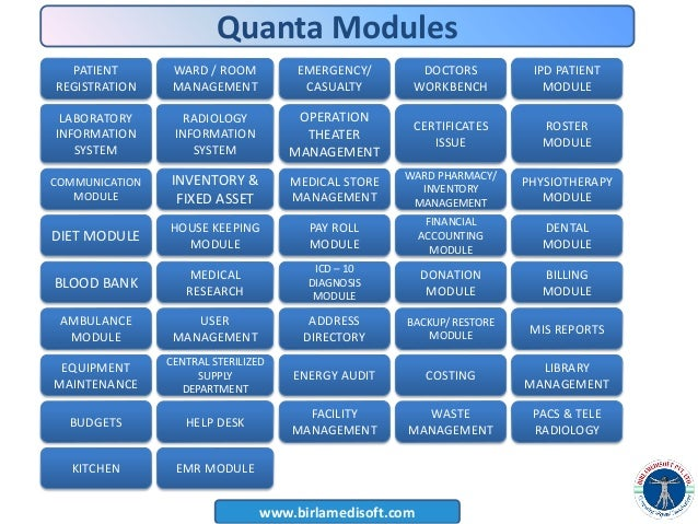 quantum project manager This program will allow you to create estimates for your projects in a variety of ways, quickly and easily it was developed with the flexibility to allow someone to create a simple estimate with basic information or a more detailed estimate based on more complex calculations.