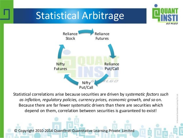 Algorithmic trading vs systematic trading