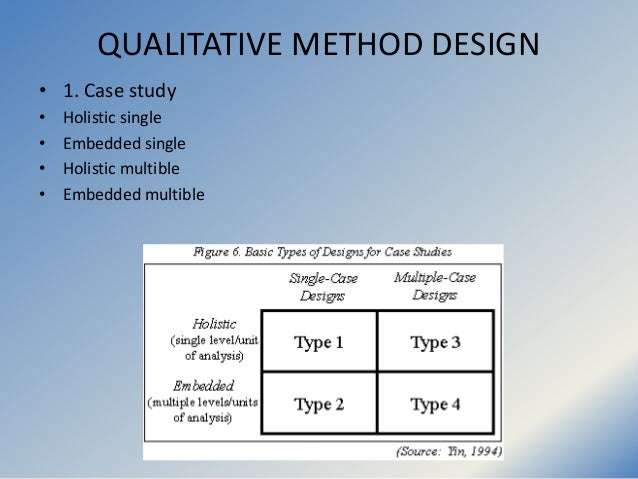 Key Elements of the Research Proposal Qualitative Research Methods Seminar Series