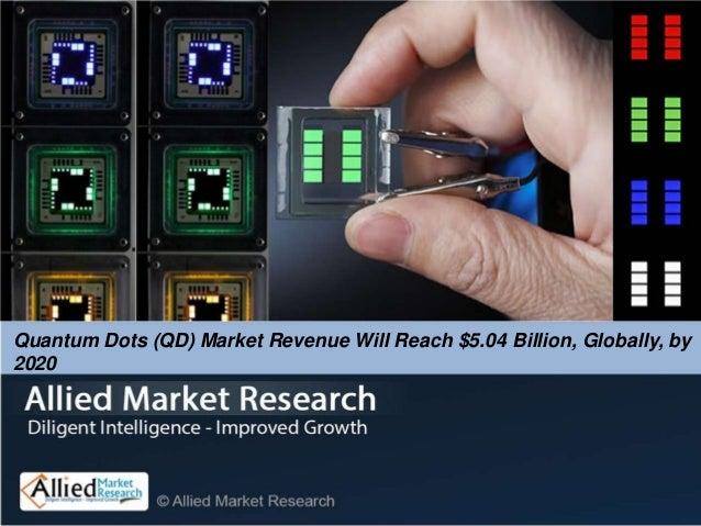Quantum Dots (QD) Market Revenue Will Reach $5.04 Billion, Globally, by 2020