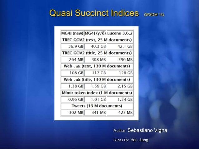 Quasi Succinct IndicesQuasi Succinct Indices ((WSDM'13)WSDM'13) Author:Author: Sebastiano VignaSebastiano Vigna Slides By:...