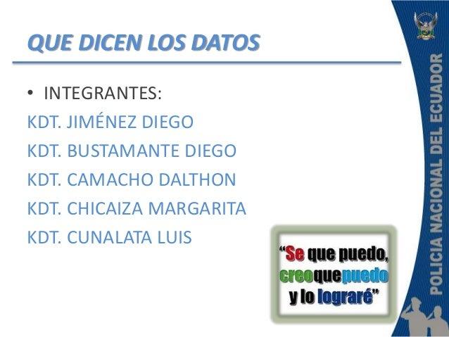 QUE DICEN LOS DATOS • INTEGRANTES: KDT. JIMÉNEZ DIEGO KDT. BUSTAMANTE DIEGO KDT. CAMACHO DALTHON KDT. CHICAIZA MARGARITA K...