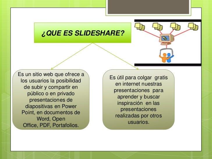 ¿QUE ES SLIDESHARE?Es un sitio web que ofrece a                               Es útil para colgar gratis los usuarios la p...