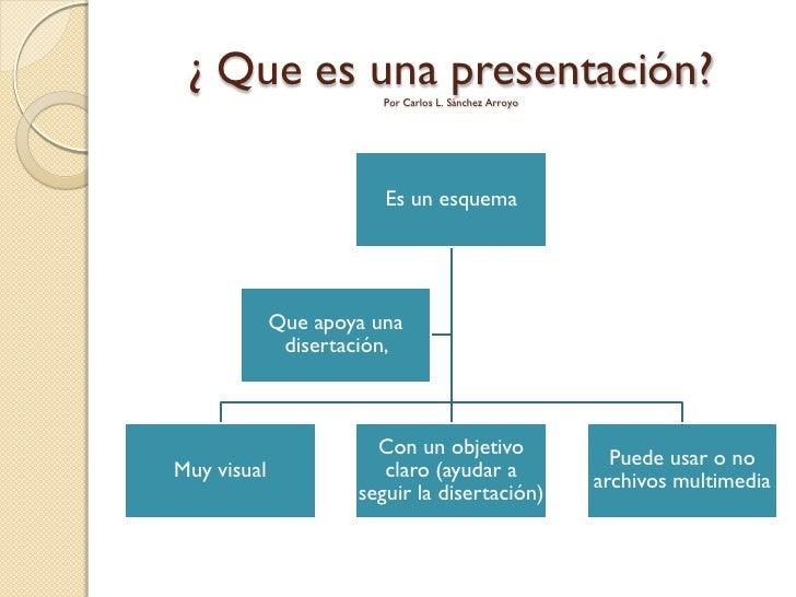 ¿ Que es una presentación?                        Por Carlos L. Sánchez Arroyo                        Es un esquema       ...