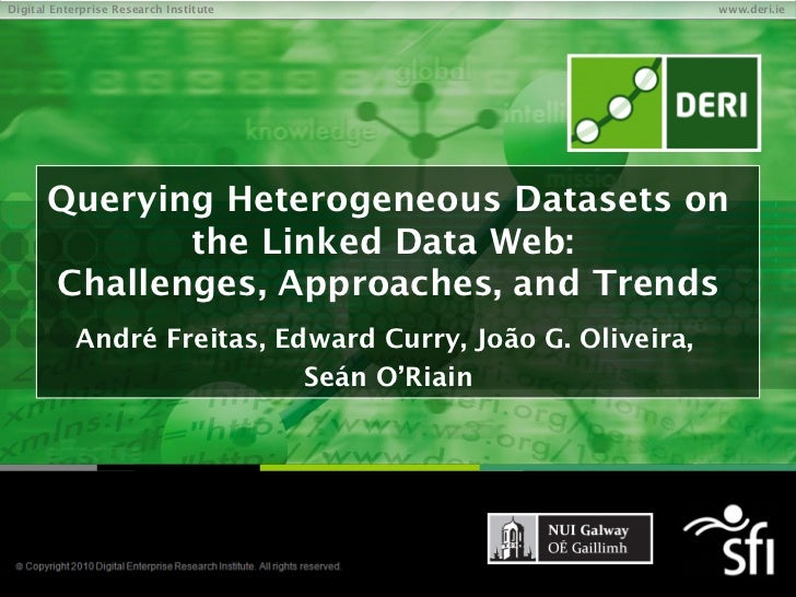 Querying Heterogeneous Datasets on the Linked Data Web