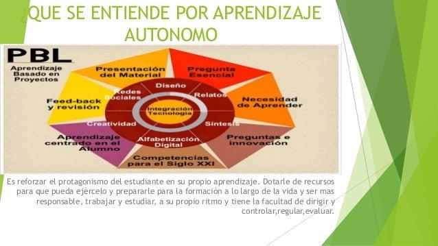 Que se entiende por aprendizaje autonomo for Que se entiende por arquitectura