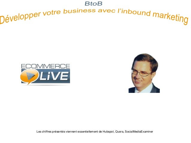 Qu'est ce que l'inbound marketing