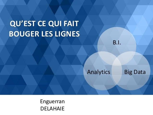 QU'EST CE QUI FAIT BOUGER LES LIGNES Enguerran DELAHAIE B.I. Big DataAnalytics