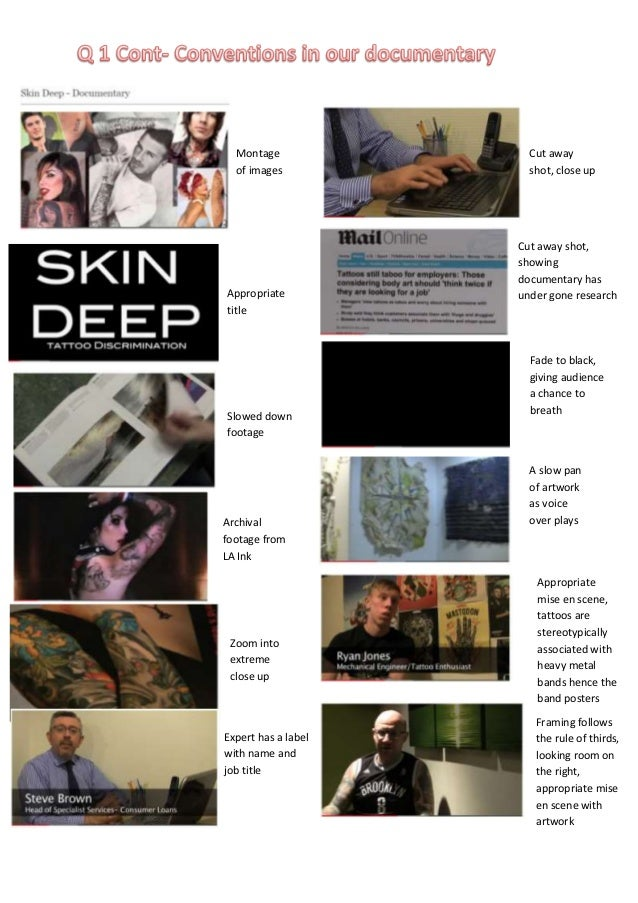 Montage of images  Appropriate title  Slowed down footage  Archival footage from LA Ink  Zoom into extreme close up  Exper...
