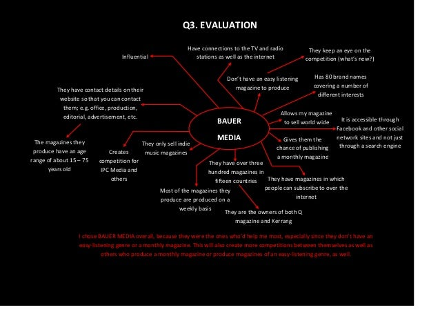 Q3. EVALUATION                                                              Have connections to the TV and radio          ...