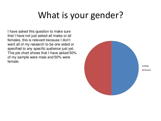 What is your gender?I have asked this question to make surethat I have not just asked all males or allfemales, this is rel...