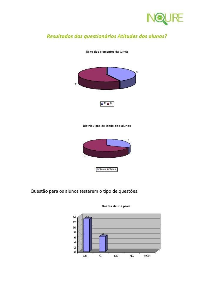 Resultados dos questionários Atitudes dos alunos?                              Sexo dos elementos da turma                ...