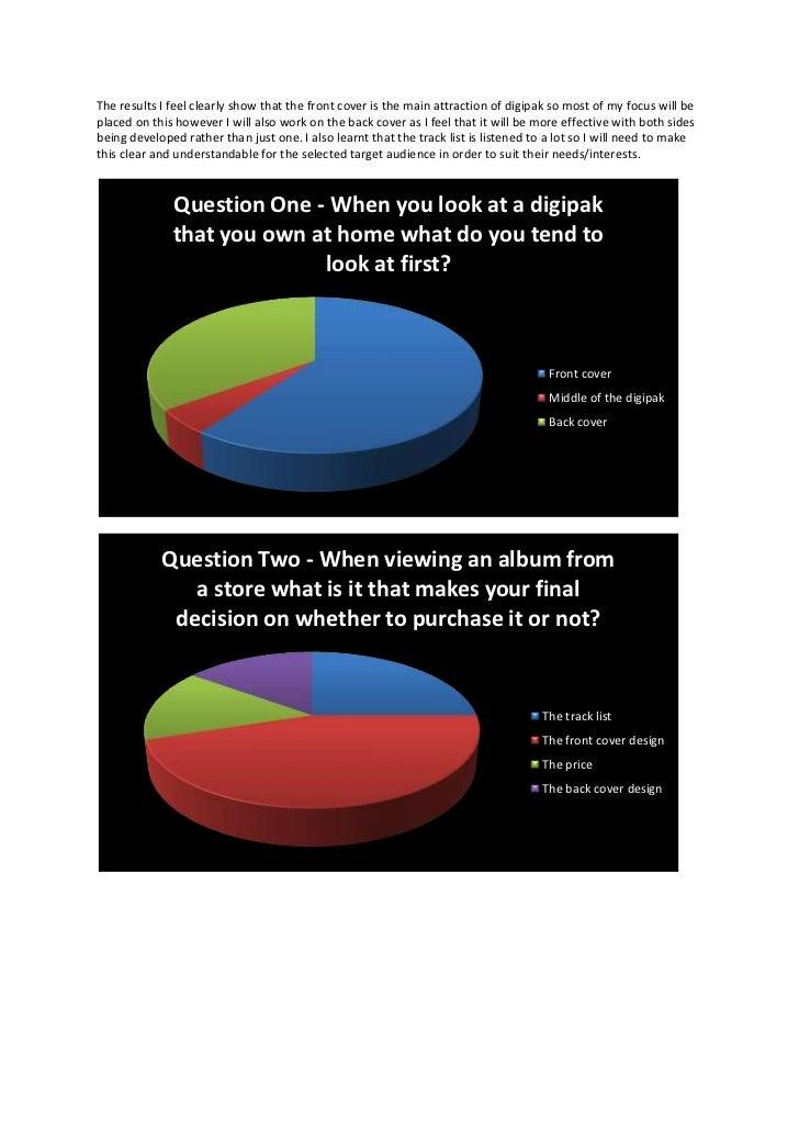 Question & graph