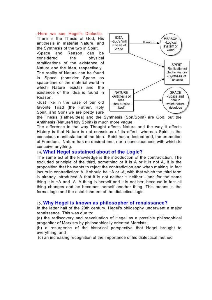 synthesis thesis antithesis
