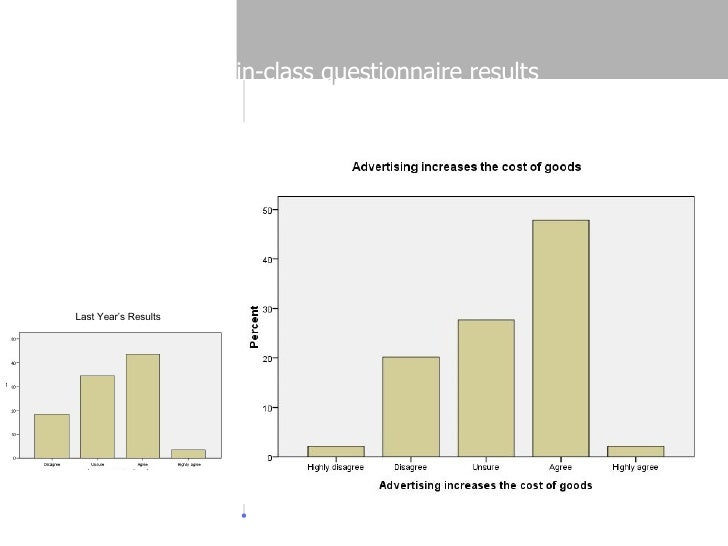 q in-class questionnaire results Last Year's Results