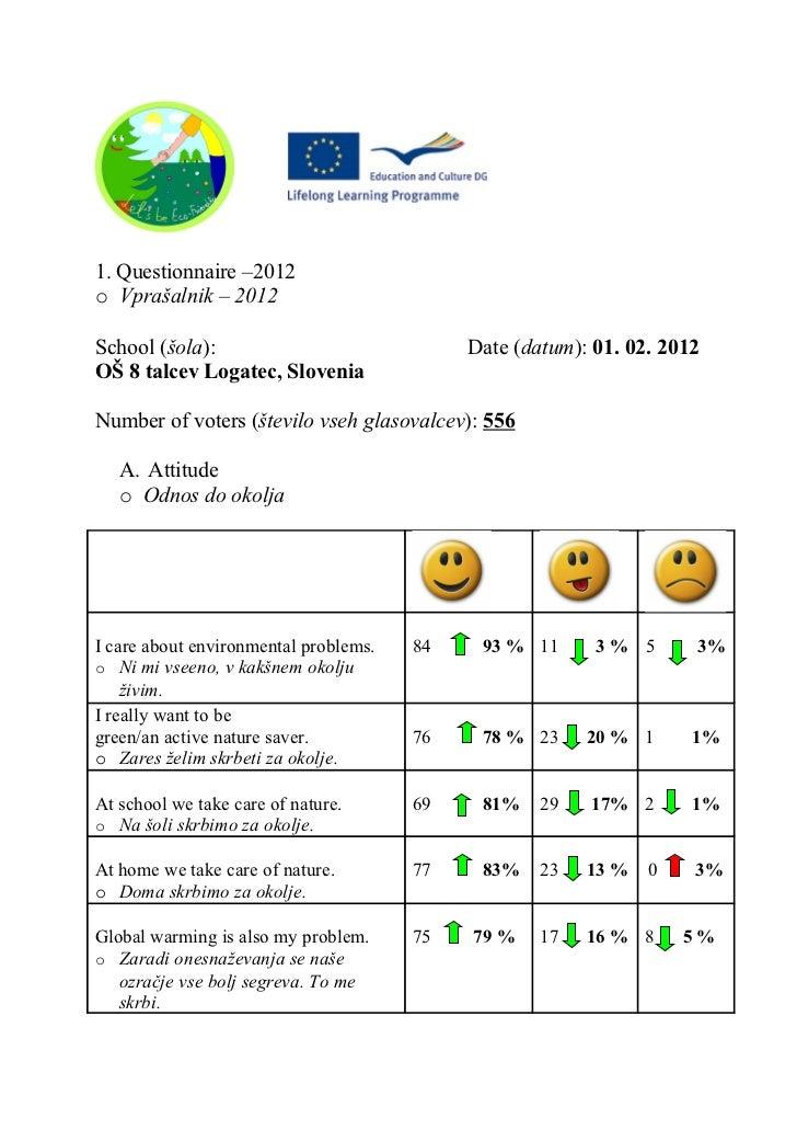 1. Questionnaire –2012o Vprašalnik – 2012School (šola):                              Date (datum): 01. 02. 2012OŠ 8 talcev...