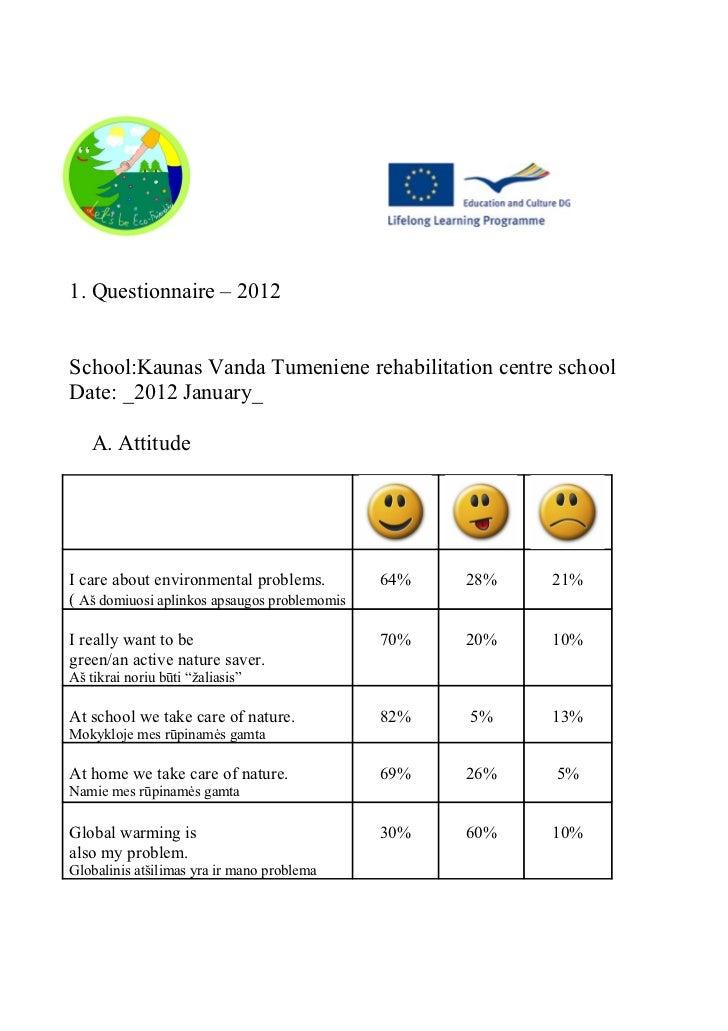 1. Questionnaire – 2012School:Kaunas Vanda Tumeniene rehabilitation centre schoolDate: _2012 January_    A. AttitudeI care...