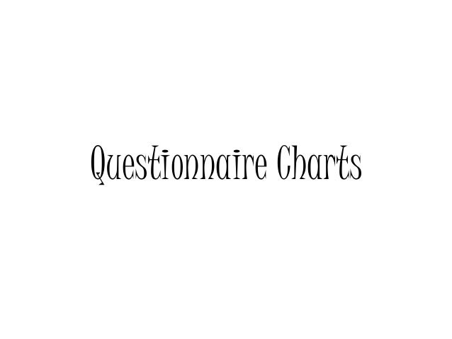 Questionnaire Charts