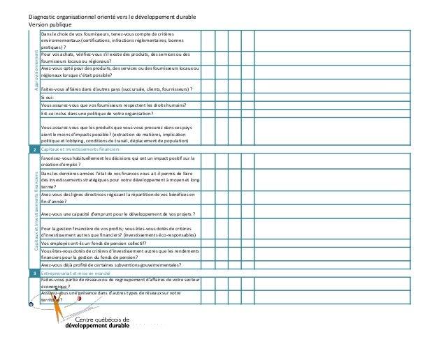 Modèle Modèle de questionnaire pour l'évaluation d'une action  Exemple