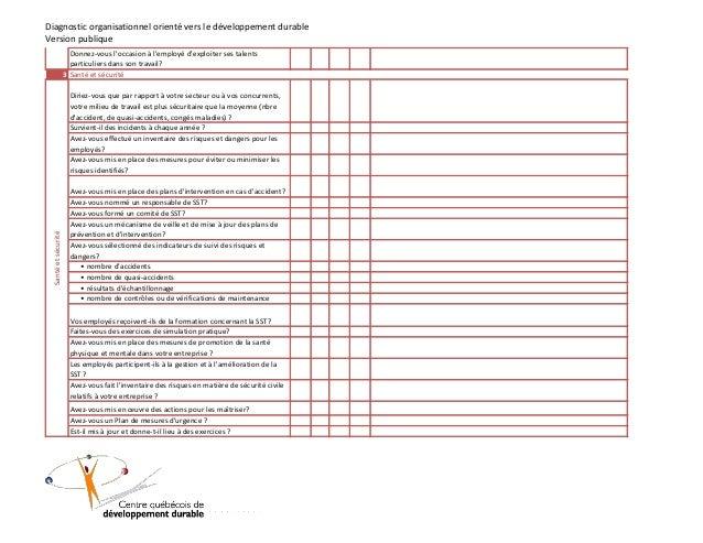 Modele De Fiche D'evaluation A La Formation listes des fichiers et notices PDF