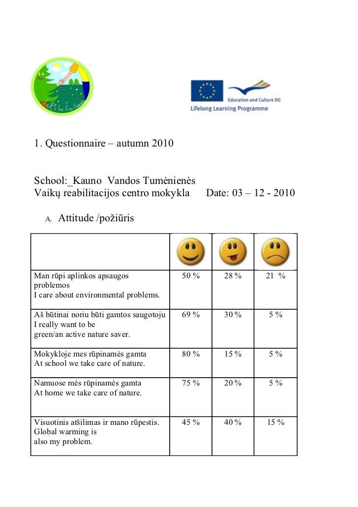 1. Questionnaire – autumn 2010School:_Kauno Vandos TumėnienėsVaikų reabilitacijos centro mokykla Date: 03 – 12 - 2010   A....