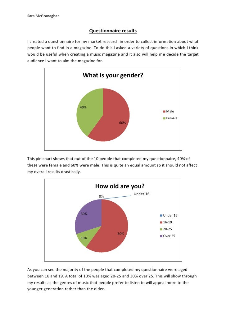 Sara McGranaghan                                   Questionnaire resultsI created a questionnaire for my market research i...