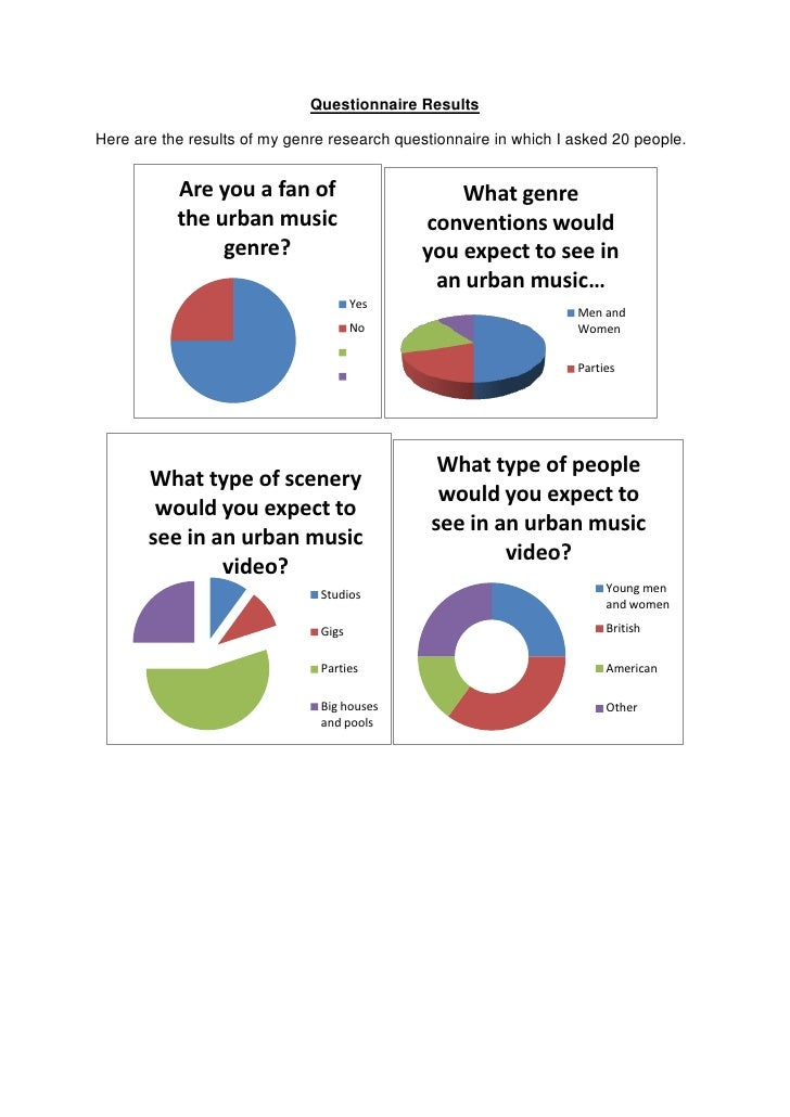 Questionnaire Results<br />Here are the results of my genre research questionnaire in which I asked 20 people.<br />