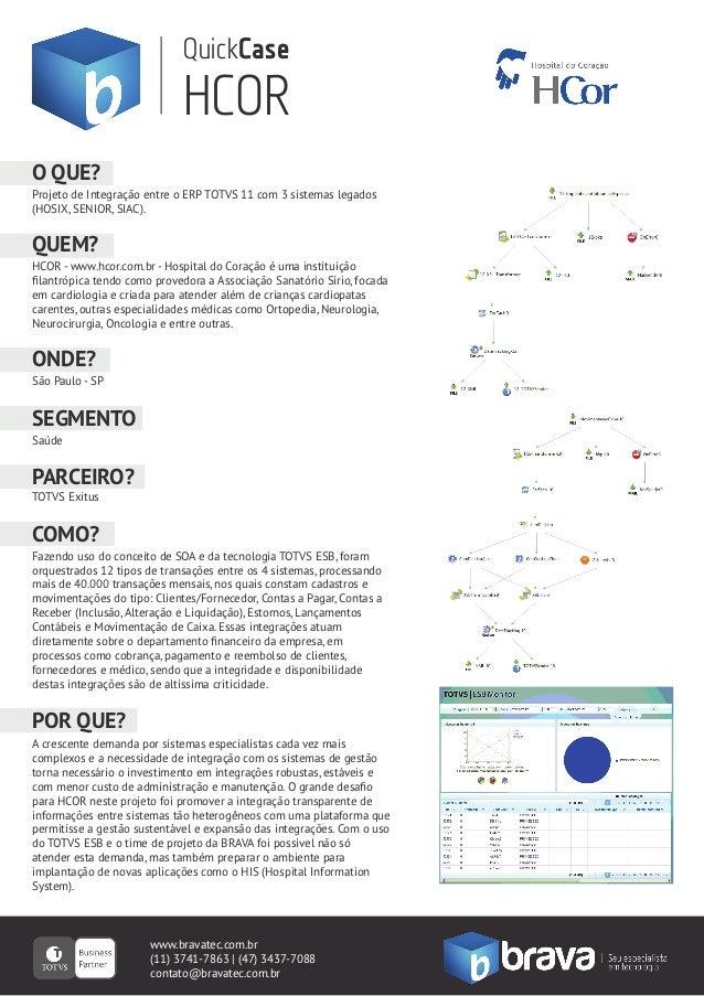 QuickCase                             HCORO QUE?Projeto de Integração entre o ERP TOTVS 11 com 3 sistemas legados(HOSIX, S...
