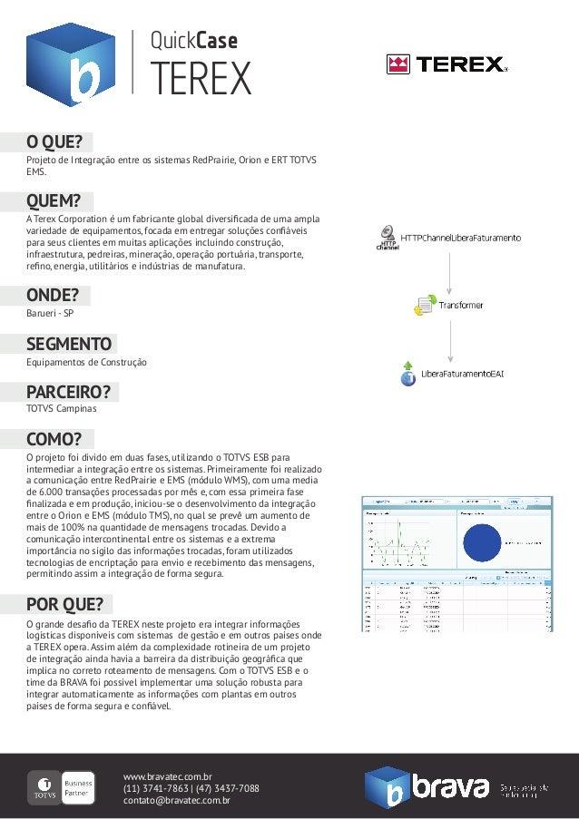 BRAVA - QuickCase Terex