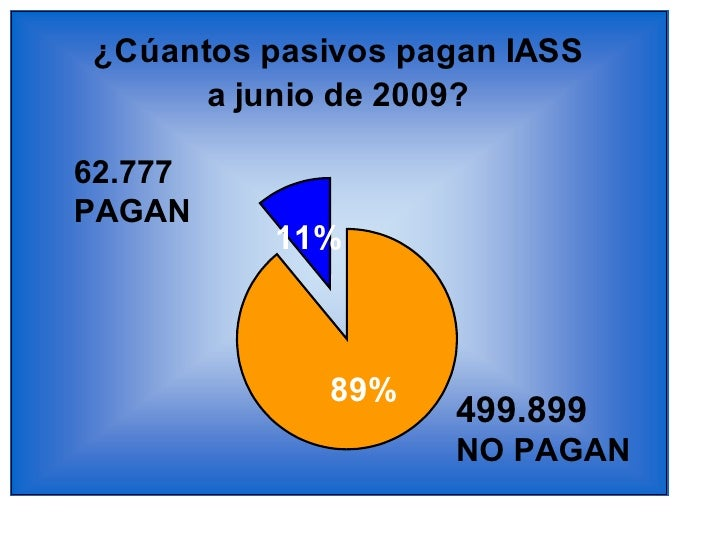 499.899 NO PAGAN 62.777 PAGAN