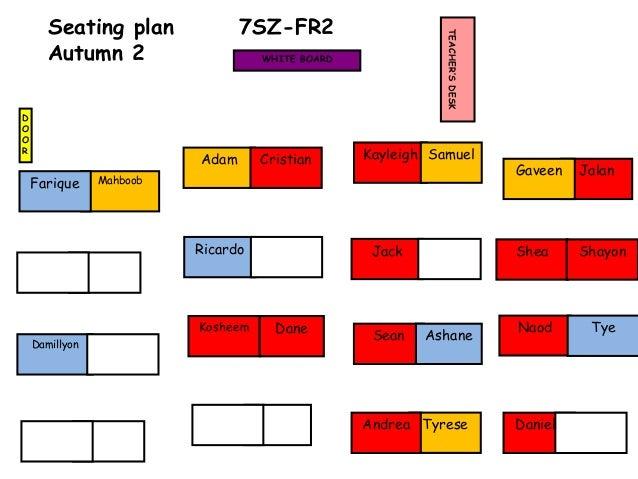 Seating plan 7SZ-FR2 Autumn 2 Kosheem Kayleigh WHITE BOARD TEACHER'SDESK D O O R Damillyon Sean Mahboob Jalan Naod Ricardo...