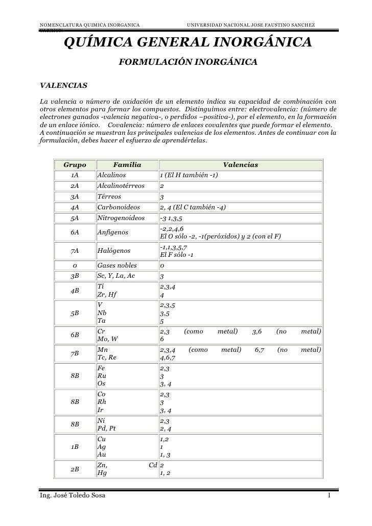 QUÍMICA GENERAL INORGÁNICA<br />FORMULACIÓN INORGÁNICA<br />VALENCIAS<br />La valencia o número de oxidación de un element...