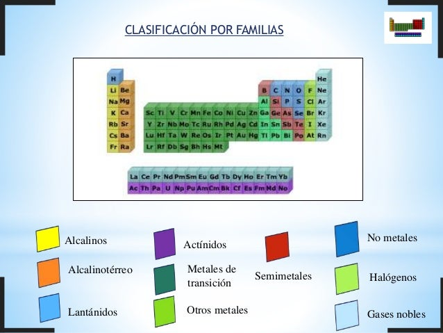 Halogenos tabla periodica definicion images periodic table and tabla periodica de los elementos quimicos halogenos image tabla periodica de los elementos quimicos gases images urtaz