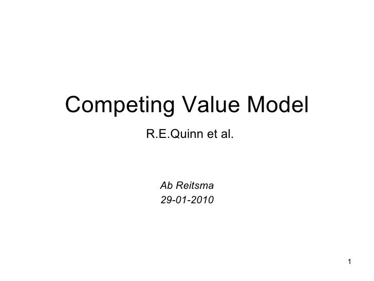 Competing Value Model   R.E.Quinn et al. Ab Reitsma 29-01-2010