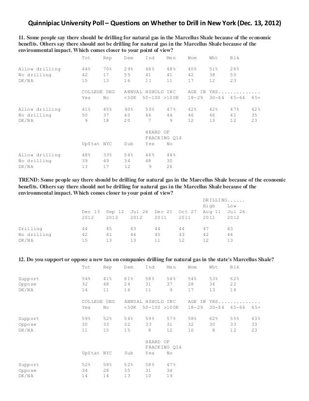 Quinnipiac University Poll – Questions on Whether to Drill in New York (Dec 13, 2012)