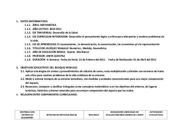 Informativa Significado De Informativa Diccionario